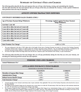 Prudential Defined Income Annuity surrender schedule and contract fees. Just click on the image to make it larger and easier to read.